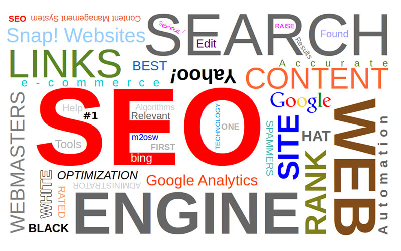 search engine optimization, or SEO for your website